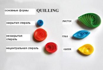 Квиллинг - птичье пёрышко