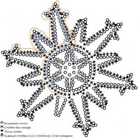 снежинки  вязаные