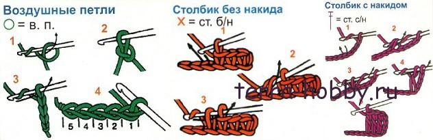 приемы вязания крючком