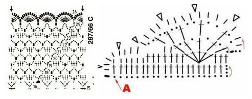 схема вязания ангела крючком