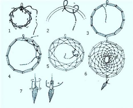 схема плетения ловец снов