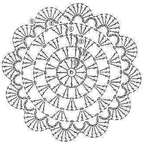 Простые схемы крючком салфетки