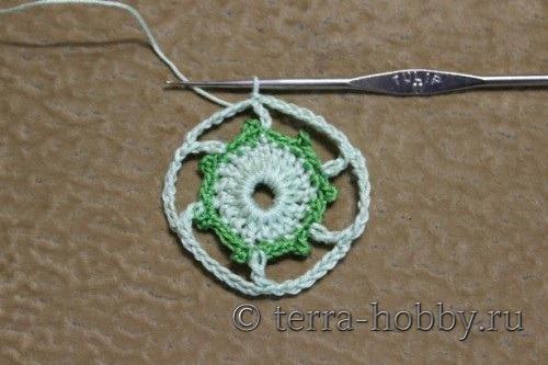 третий ряд вязания