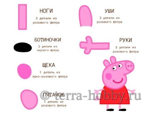детали свинки пеппы